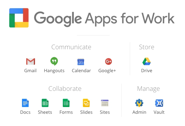 Google-Apps-for-Work-Talo